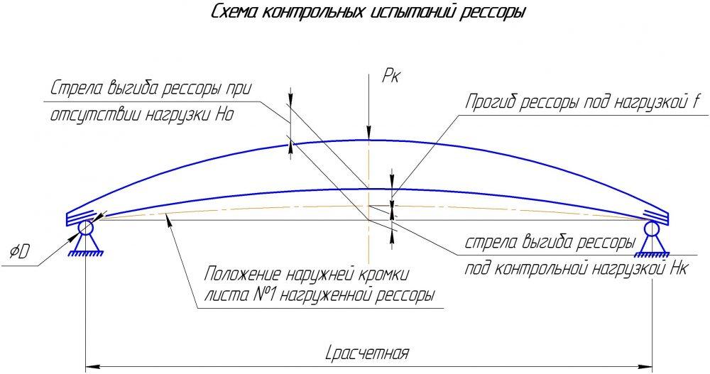параболическая 2